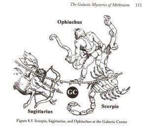 Serpentário: Conheça o 13° signo do Zodíaco, segundo a Nova Astrologia