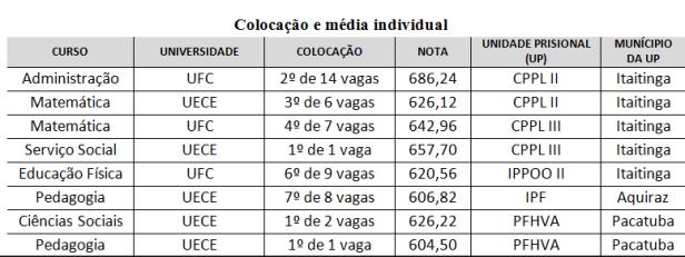 colocao1