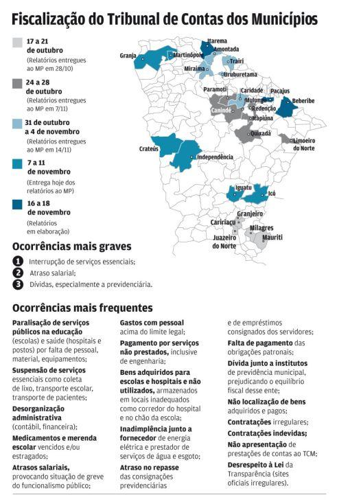 fiscalizacao-do-tribunal-de-contas-dos-municipios
