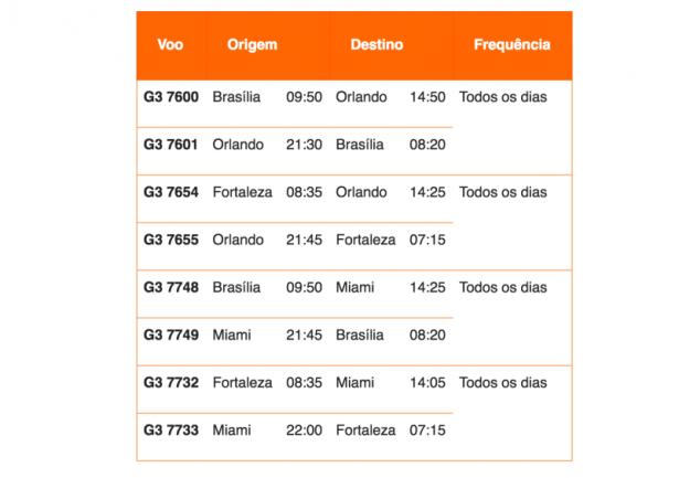 novos-voos-gol-estados-unidos-800x563